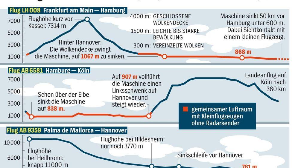 Grafiken: Tiefflieger über Deutschland: