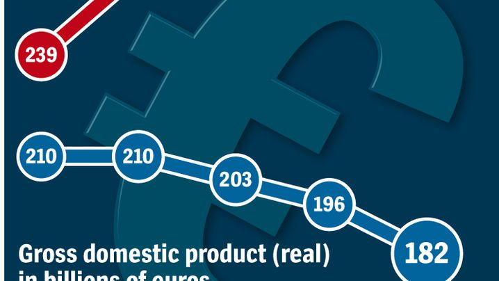 Graphics Gallery: Greece by the Numbers