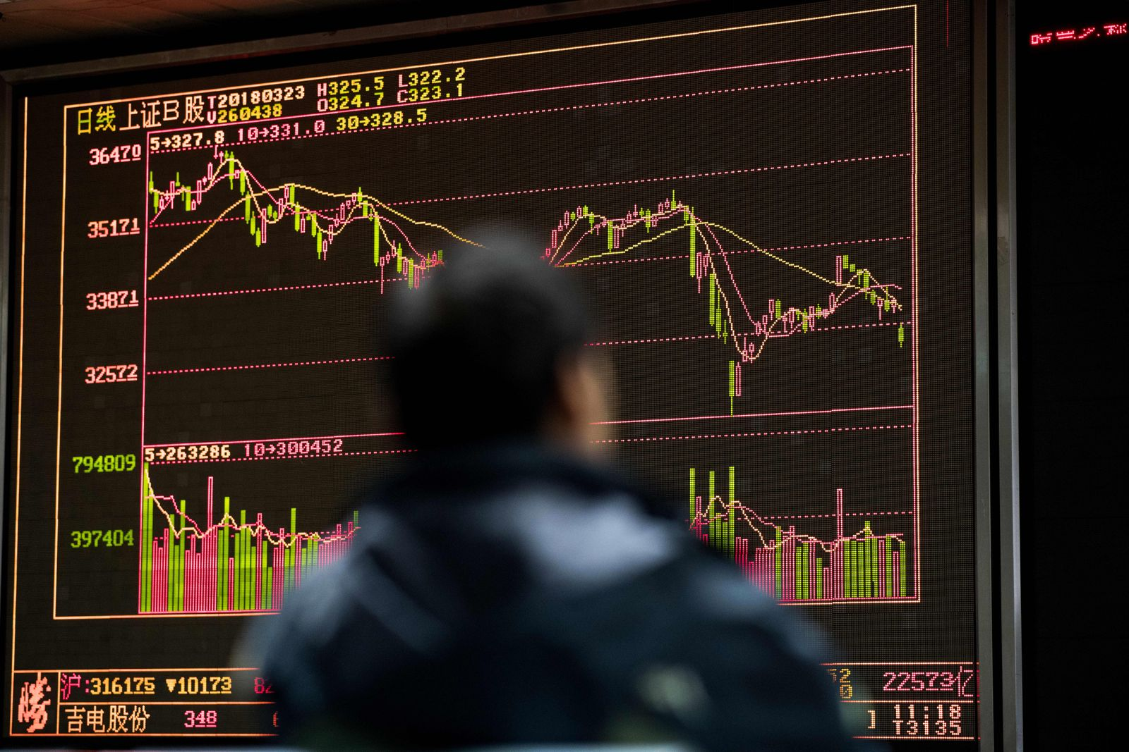 China / Börse / Handels-Streit / USA