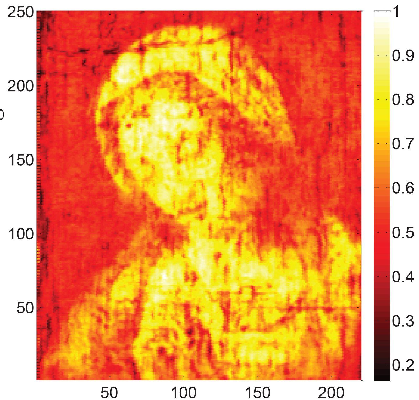 Terahertz-Spektroskopie
