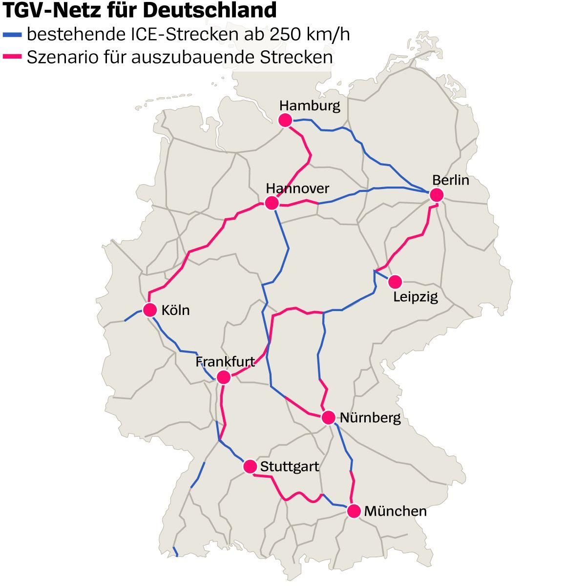 Grafik - TGV-ICE-Strecken