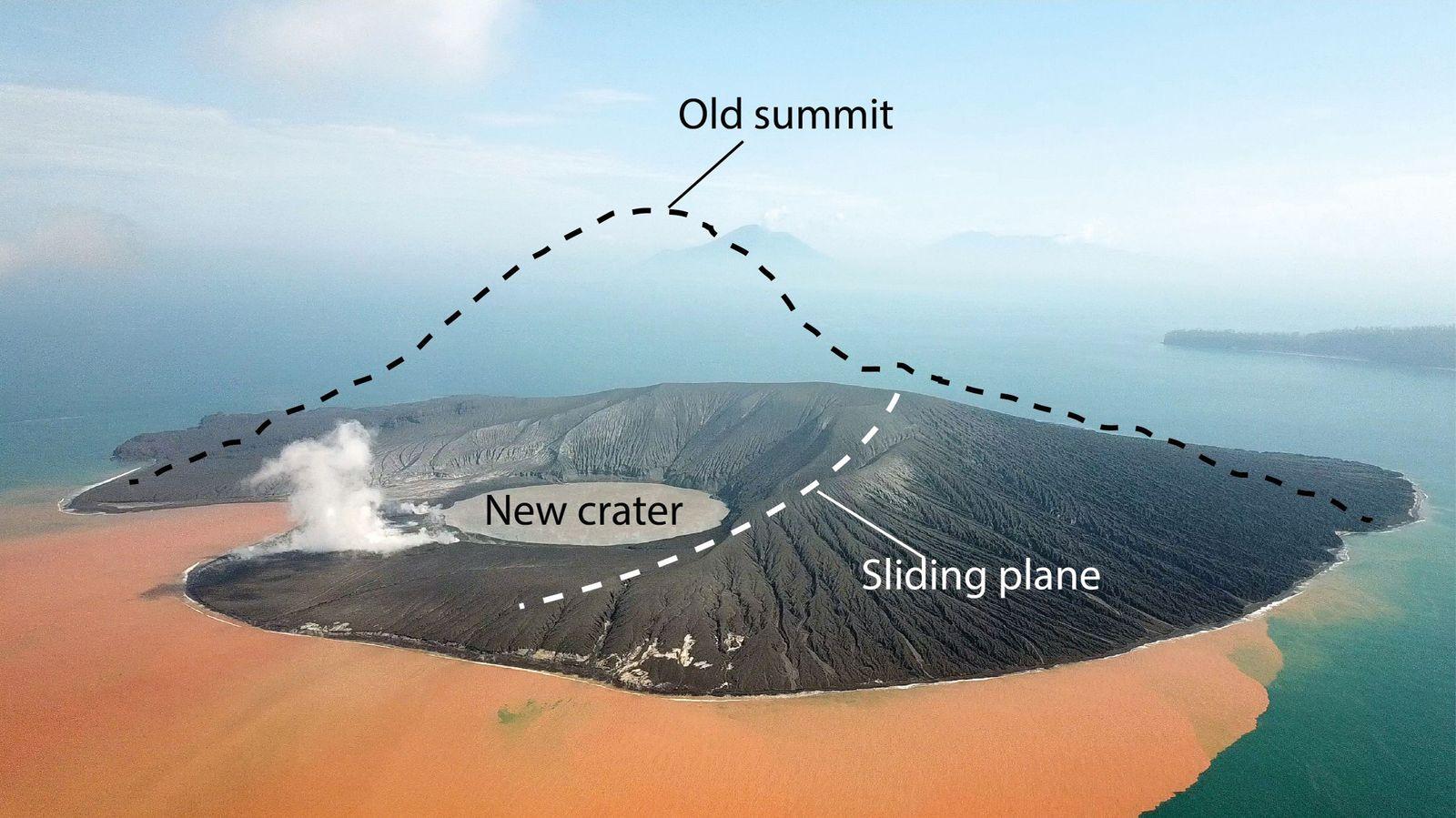 EINMALIGE VERWENDUNG Vulkan Anak Krakatau / Indonesien