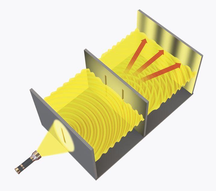 Doppelspaltexperiment: Photonen verhalten sich hier wie eine Welle, nicht wie ein Teilchen