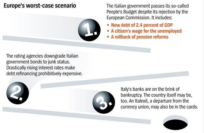 Graphic: The worst-case scenario