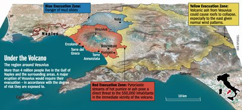 The emergency evacuation plan for the Bay of Naples.