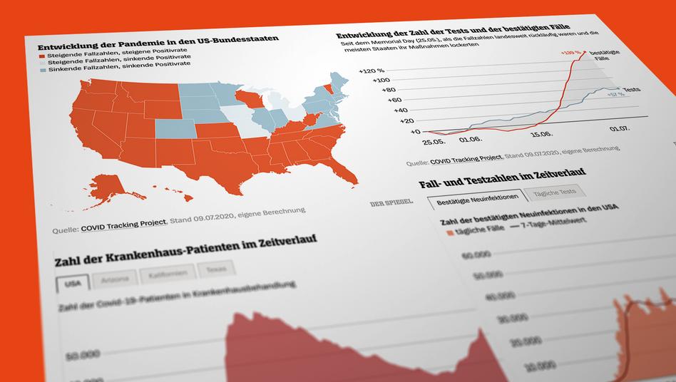Ausbreitung von Corona in den USA: Roter Flickenteppich