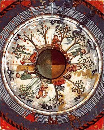 """Illustration im Buch """"Werk Gottes"""" der Hildegard von Bingen aus dem 12. Jahrhundert: Ein Erdball, auf dem gleichzeitig verschiedene Jahreszeiten herrschen"""