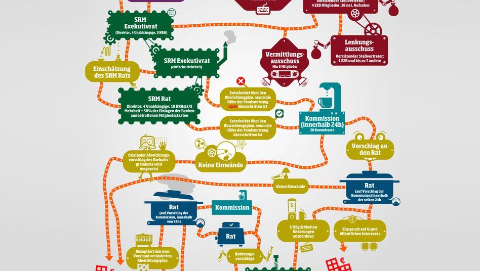 Grafik zum Abwicklungsmechanismus: Schneller sein als Japans Märkte