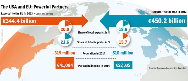 Graphic: Powerful Partners