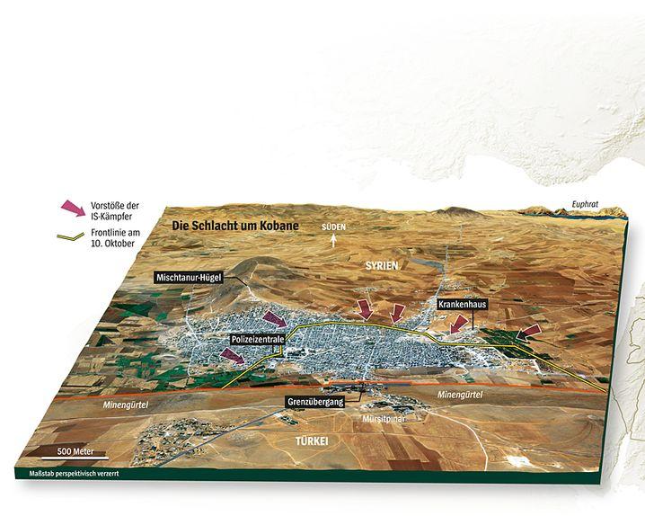 Überblick: Topografie von Kobane