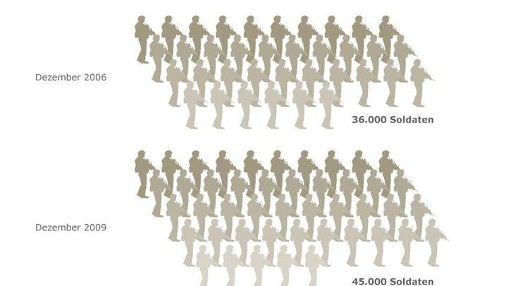 Grafiken: Fakten zum globalen Drogenkrieg