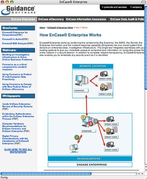 """Guidance-Software Web-Seite: Nachforschen, """"ohne die Ziele zu warnen"""""""