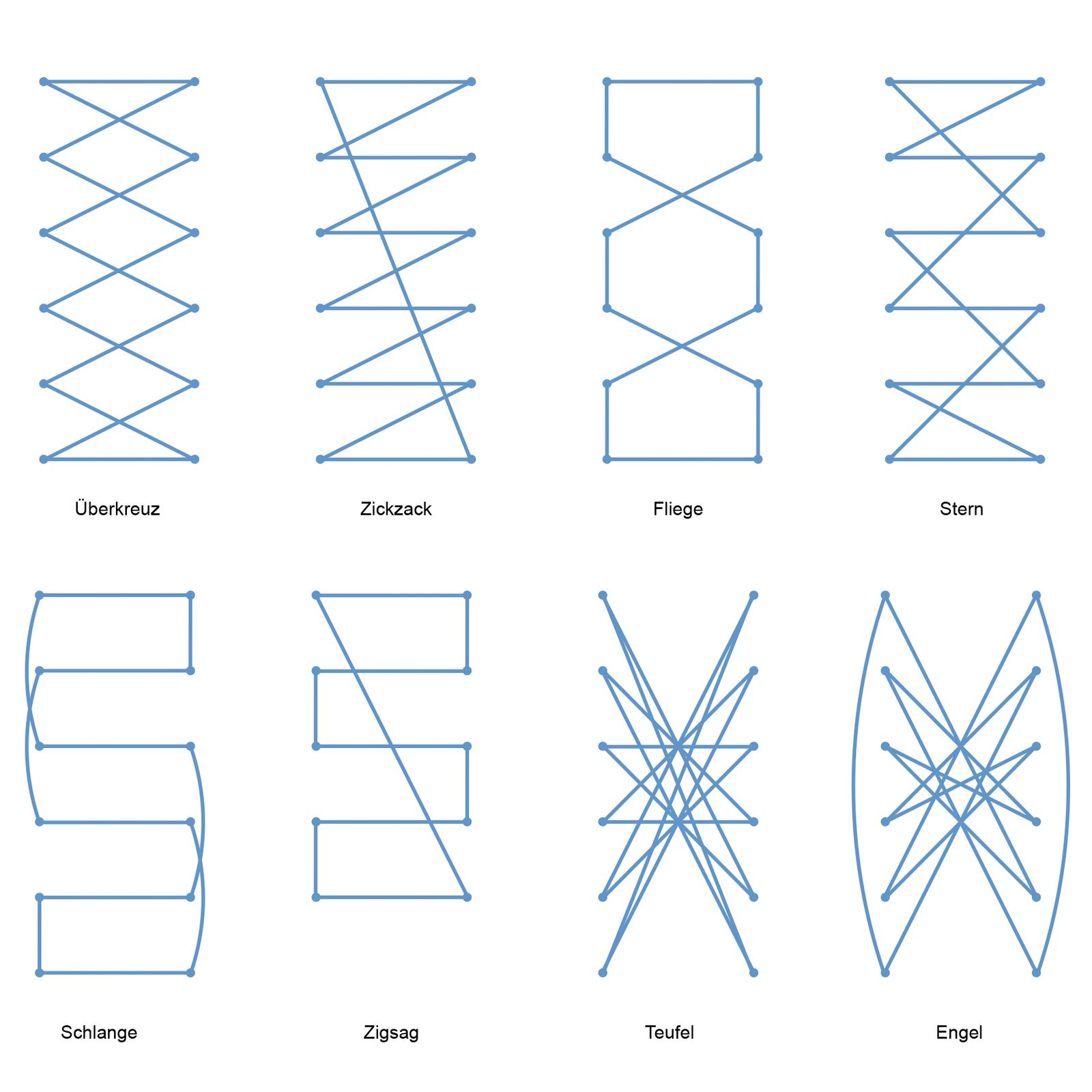 EINMALIGE VERWENDUNG Grafik / Schnuerfamilien