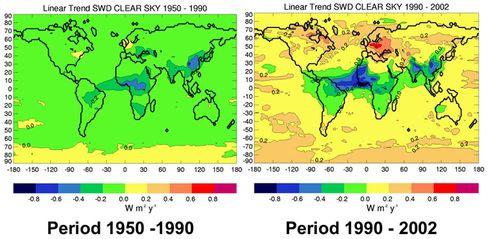 Hot-Spot Europa: Die Simulation mit dem Hamburger Aerosol-Modell zeigt, dass die Strahlungszunahme in Watt pro Quadratmeter und Jahr in Europa am höchsten ist.