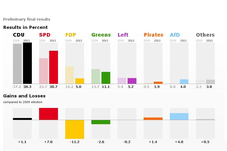 Ergebnis Hessen INERNATIONAL