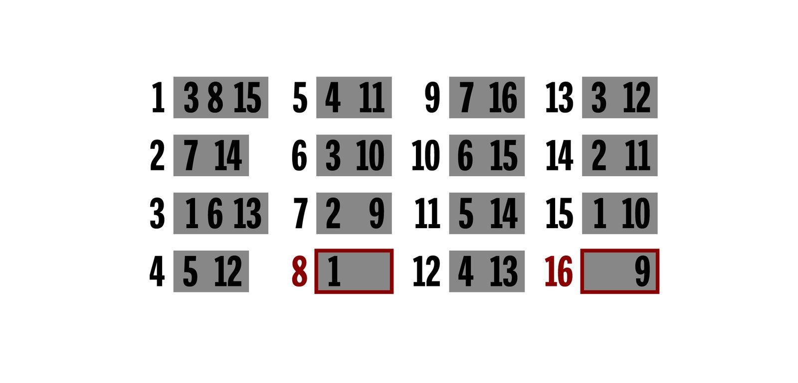 rdw 1-16 lösung korrektur
