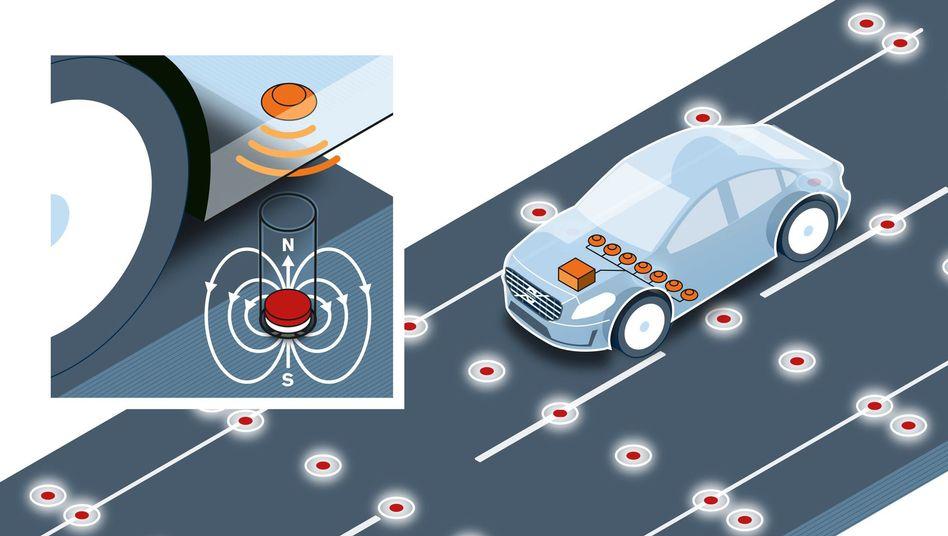 Exakte Positionsbestimmung: Visualisierung der Magnetfeldtechnik von Volvo