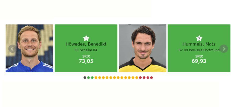 Schalkes Höwedes: In der ersten Elf des Spieltages