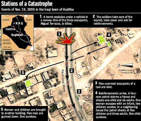 The stations of a catastrophe: How the Haditha massacre unfolded.