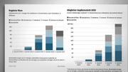 Impfstoff für 50 Millionen bis Ende Juni