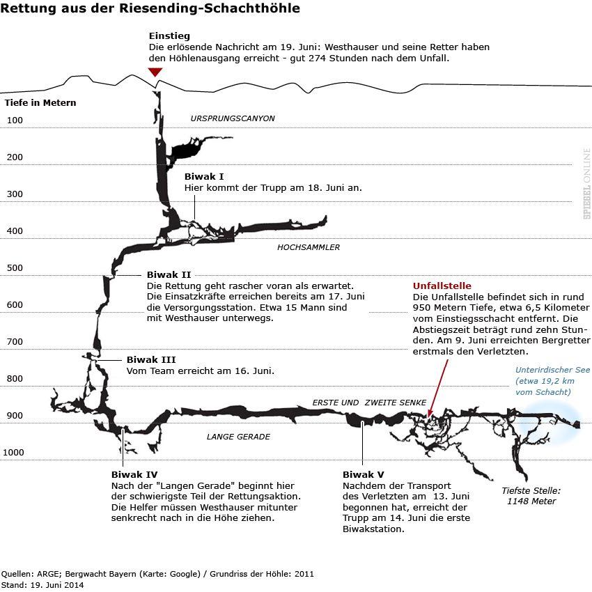 Karte - Rettung aus der Riesending-Schachthöhle - Stand 19.06.2014