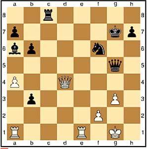 Zug 31, schwarz: ..Sf6. Unterbindet das Schach und rettet den angegriffenen Springer.