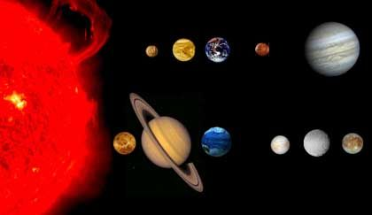 Sonnensystem (Fotomontage): Unerklärliche Phänomene