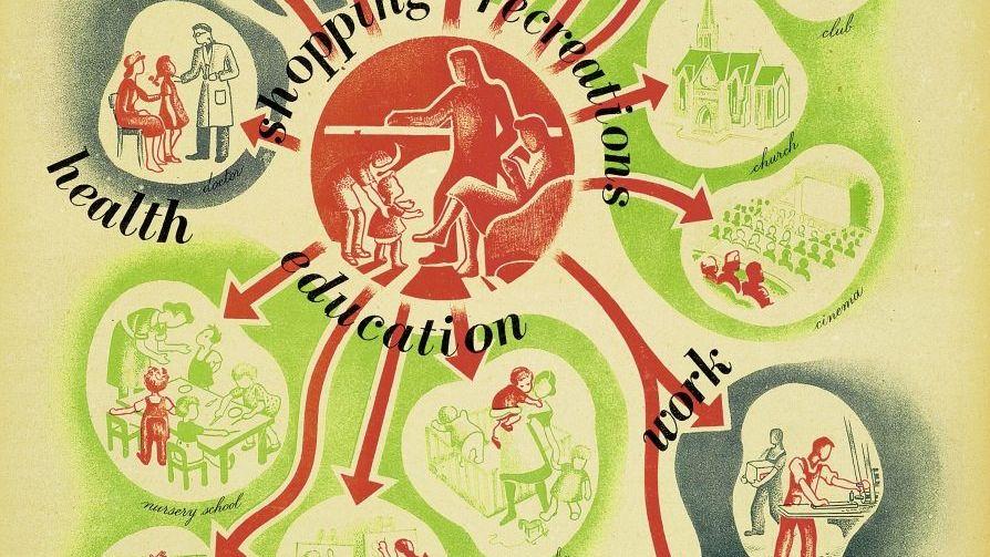 Buchillustration zur Stadtplanung, 1944