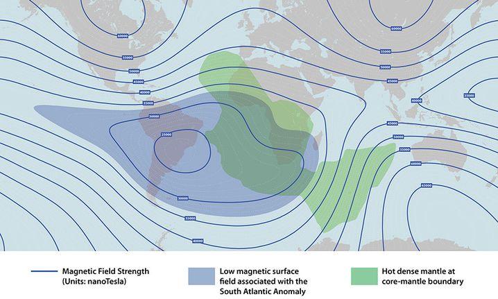 Schwächezone Erdmagnetfeld (blau), mysteriöse Zone in knapp 3000 Kilometer Tiefe (grün)