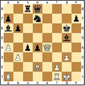 Zug 28, weiß: De4+ Offenbar hoffte Kramnik hier auf Zugwiederholung und Remis.