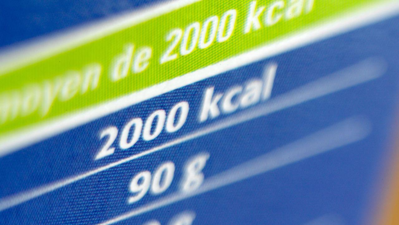 Wie man den täglichen Kalorienbedarf berechnet, um Gewicht zu verlieren