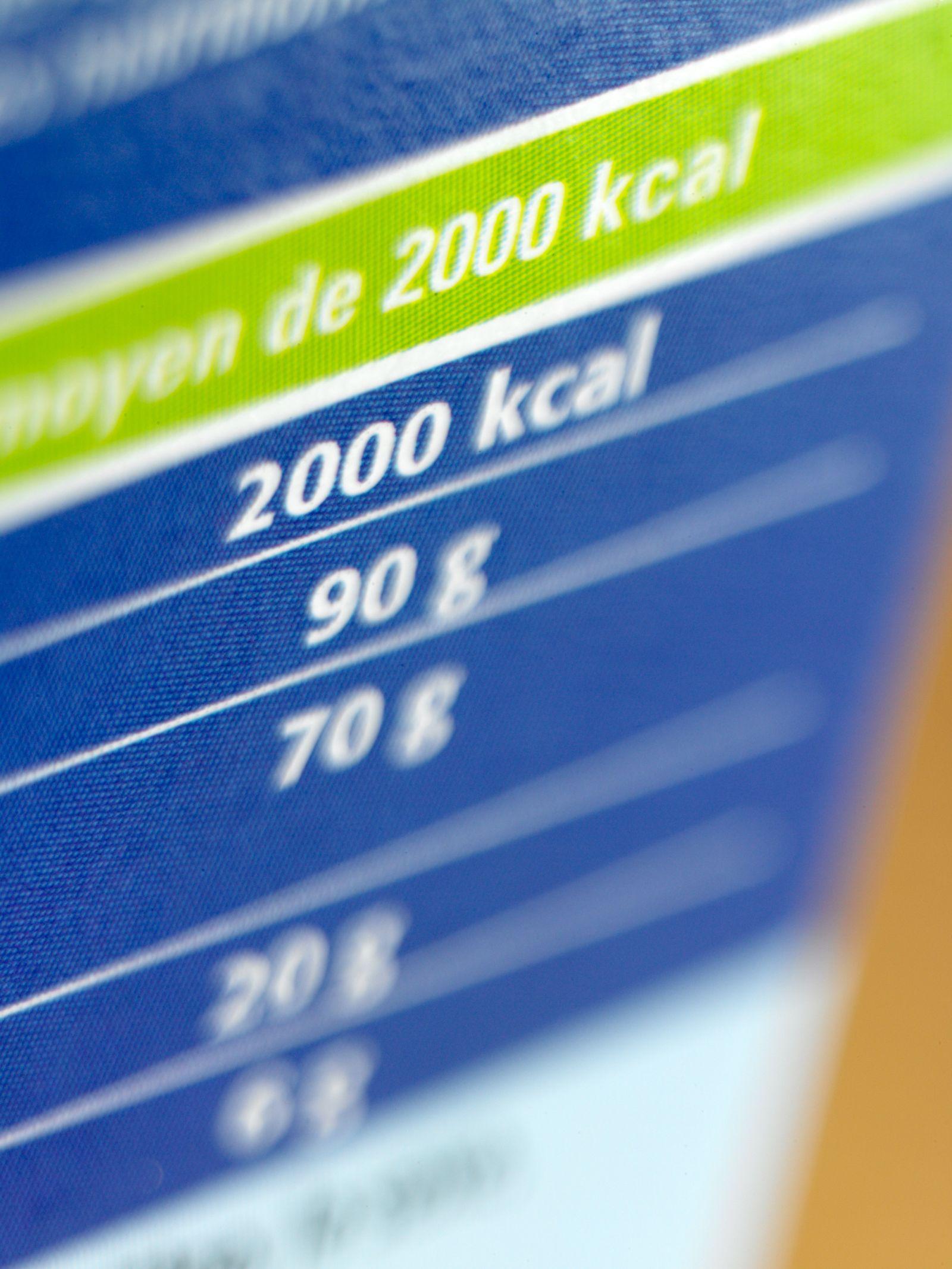 NICHT MEHR VERWENDEN! - Kalorien / Bedarfsrechner