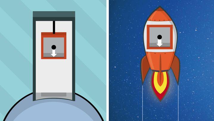 Fahrstuhl ohne Fenster: Im Hochhaus oder in einer beschleunigenden Rakete?