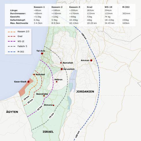 Reichweite der Hamas-Raketen