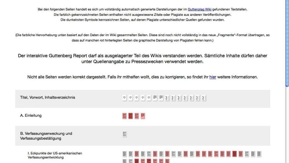 "Plagiats-Seiten, markiert im ""Interaktiven Guttenberg-Report"": Digitale Transparenz"