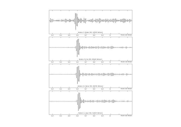 Vergleich der Seismogramme: Verblüffende Ähnlichkeit der Signale