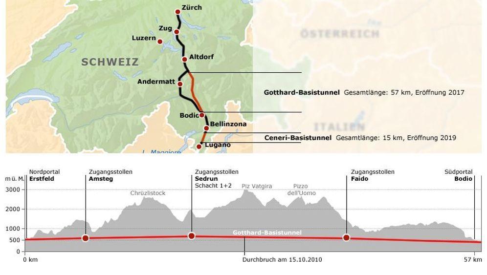 Gotthard-Basistunnel: Alles zur Rekord-Röhre