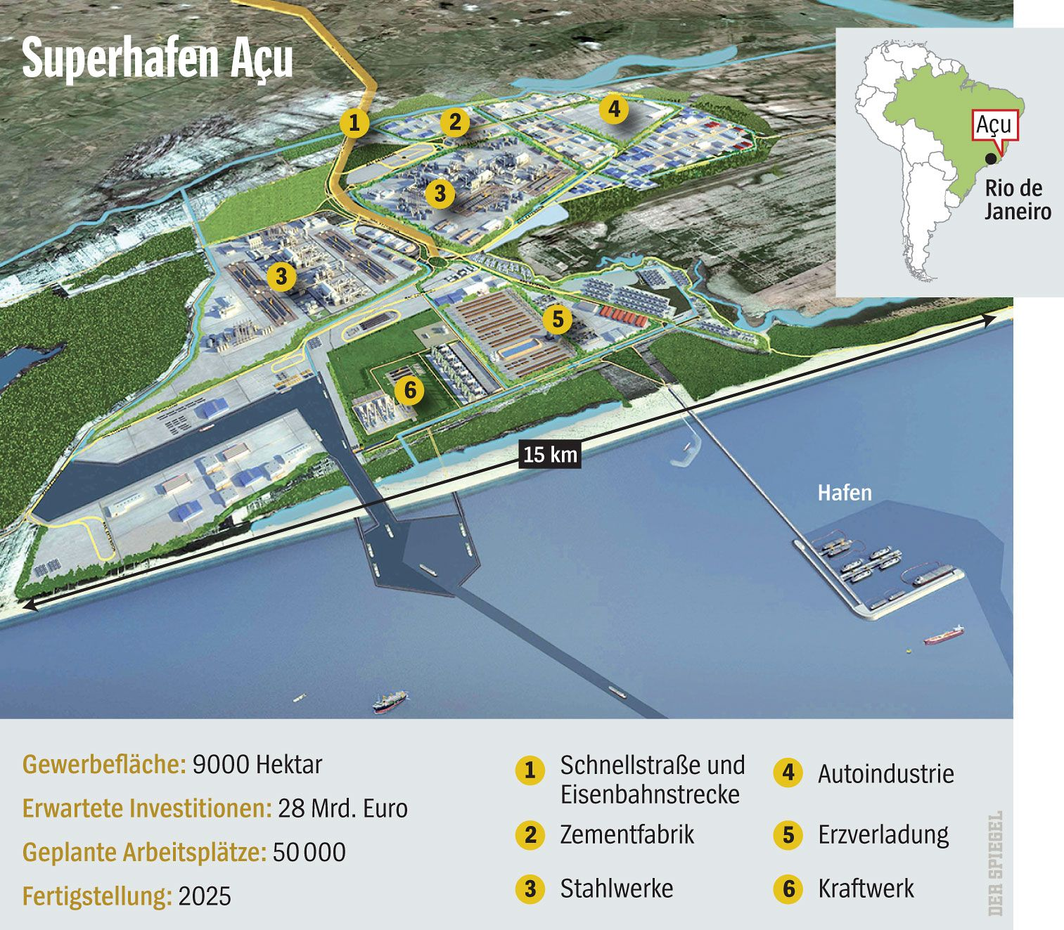 SP 15/2011 - Grafik Superhafen ACU