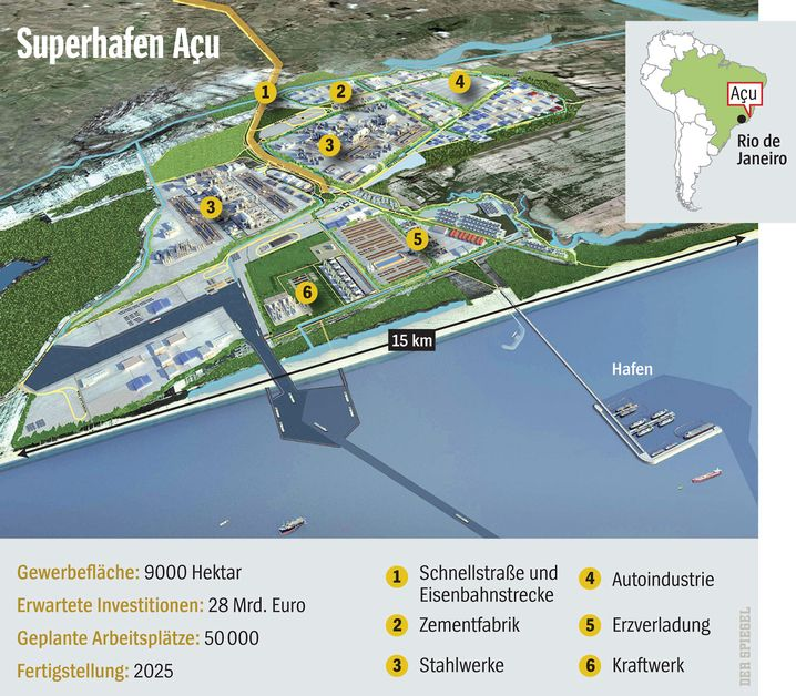 Grafik: Der Superhafen Açu