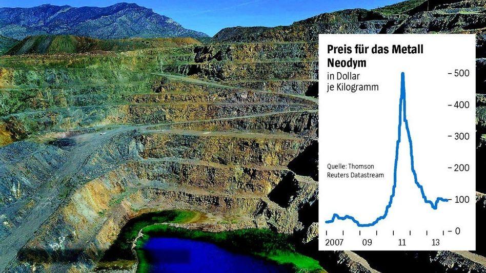 Mountain-Pass-Mine in Kalifornien