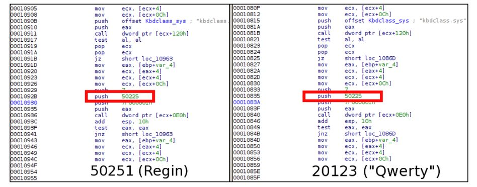 A comparison of malware codes: Regin is on the left; QWERTY, published by SPIEGEL, is on the right.