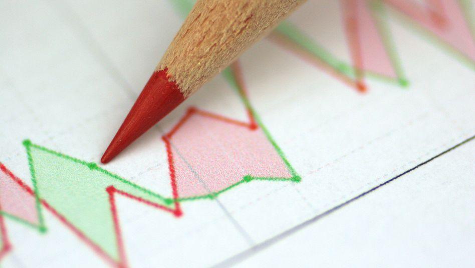 Börsenkurse: Der perfekte Zeitpunkt, einzusteigen, wird nicht kommen - warum dann nicht einfach heute?