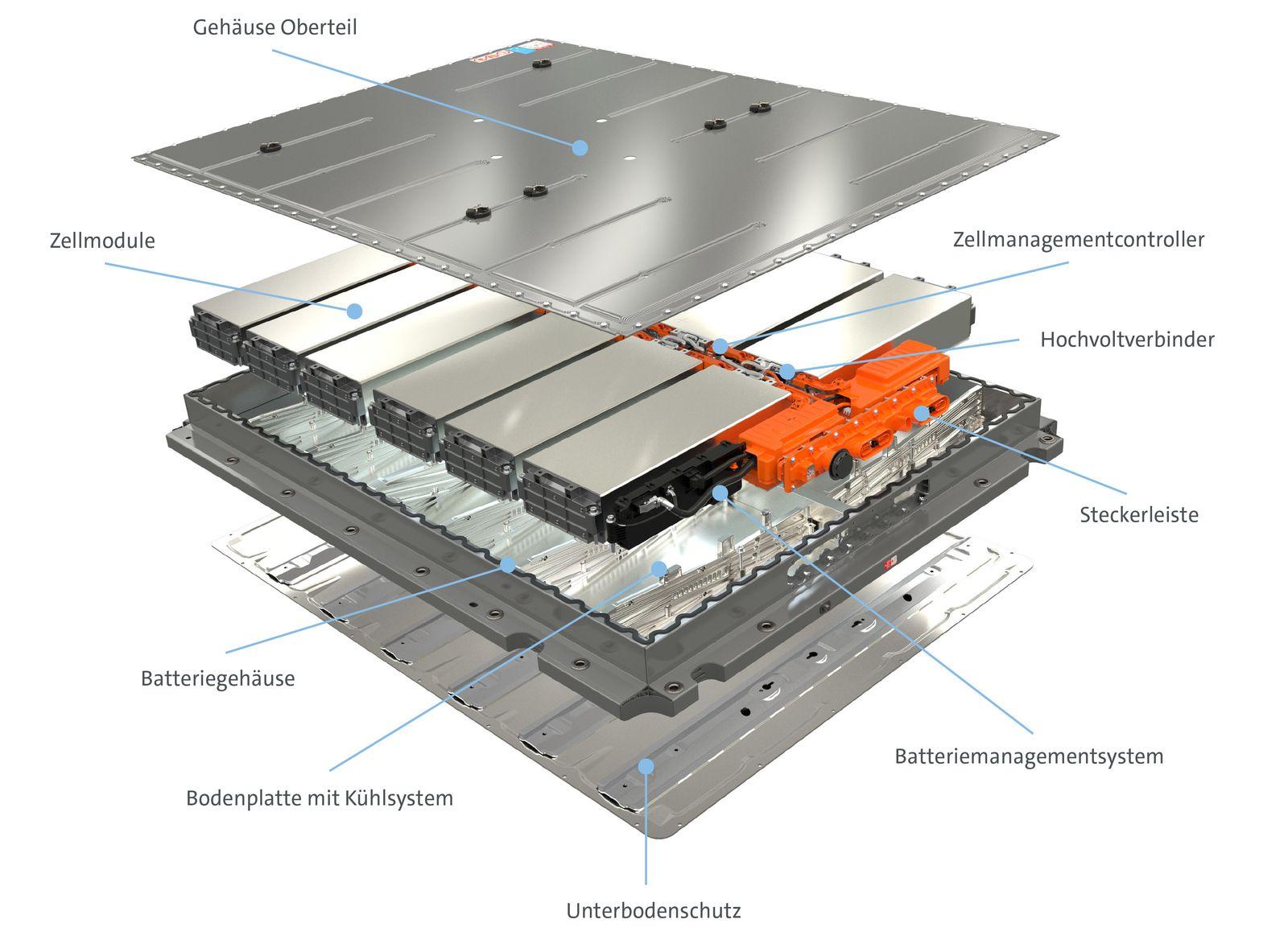 Kernkomponente für eine neue ?ra ñ das Batteriesystem