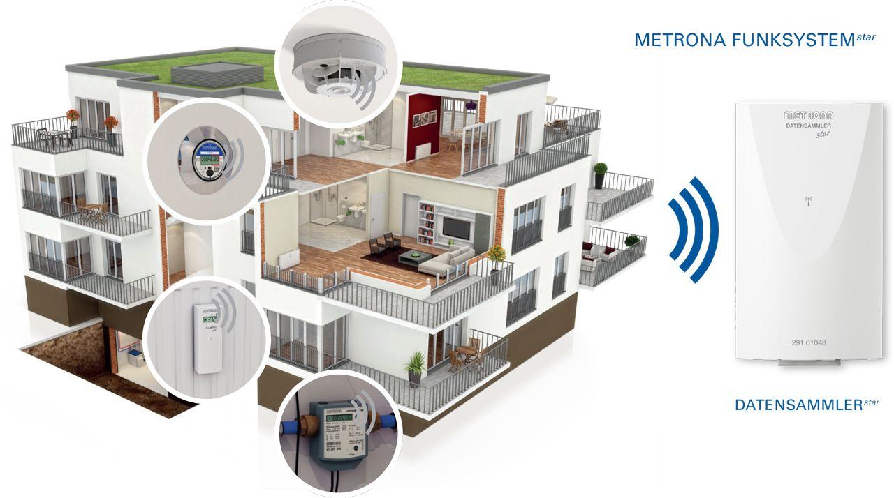 EINMALIGE VERWENDUNG Smart Rauchmelder/ Funk/ Funksystem/ BRUNATA-METRONA