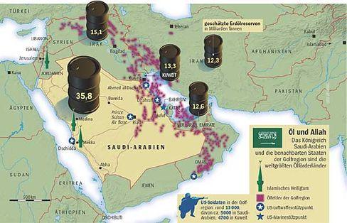 Reservetank der USA: Die arabischen Ölfelder
