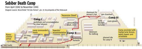 Graphic: The Sobibor death camp