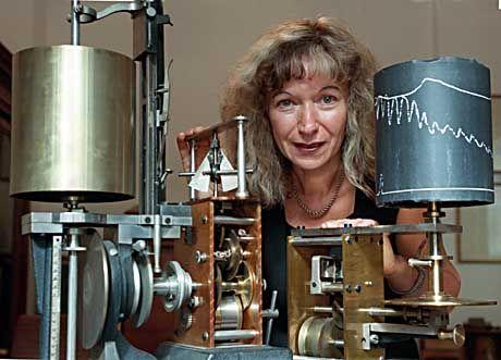 Leipziger Professorin Evelin Witruk mit den ersten Kymographen zur Aufzeichnung von Puls- und Atemfrequenz