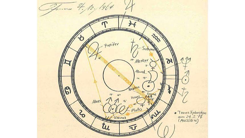 Astrologisches Geburtshoroskop