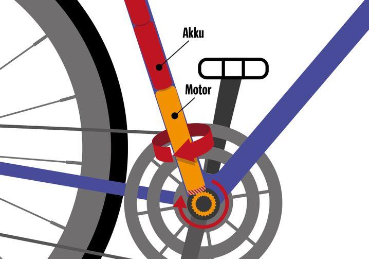 Motor und Akku stecken im Sattelrohr