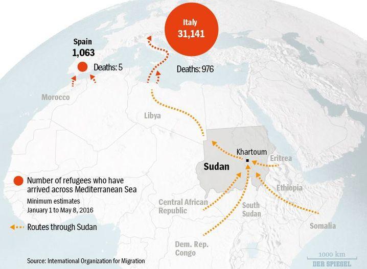 Routes through Sudan